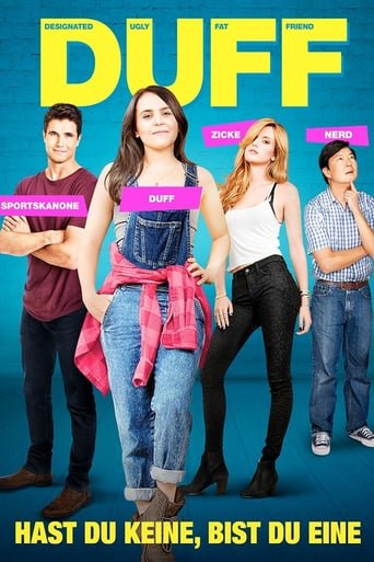 movie4k the duff